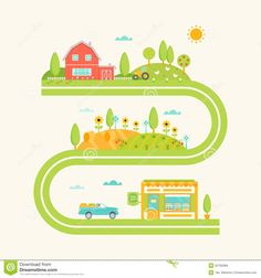 farm-house-hills-fields-illustrated-road-map-agriculture-concept-illustration-showing-production-bringing-goods-to-customers-52706389.jpg (1300×1390)