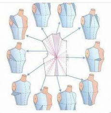 Corset Sewing Pattern, Dress Sewing Patterns, Clothing Patterns, Pattern Draping, Bodice Pattern, Bra Pattern, Sewing Tutorials, Sewing Crafts, Pattern Drafting Tutorials