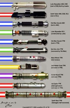 Light Sabers. sure, an' the colors be a bit off, but aside from that, not a bad compilation.
