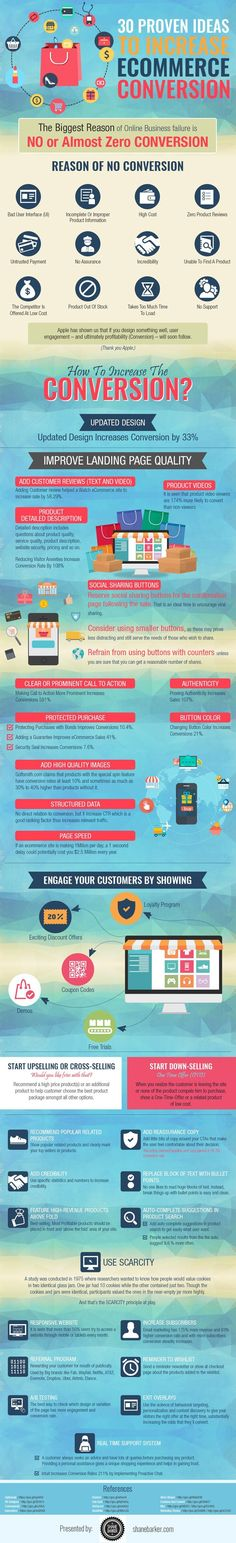 "ECOMMERCE - ""30 Proven Ideas to Increase eCommerce Conversion #Infographic #e-Commerce #Marketing."""