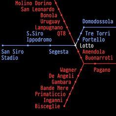 A detail of the text only #map of the metro of Milan designed with the unprecedented box drawing glyphs available exclusively in #PragmataPro typeface → https://www.fsd.it/2017/05/02/pragmatapro-0-825-more-pros/