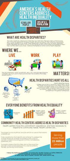 America's Health Centers address health inequality.