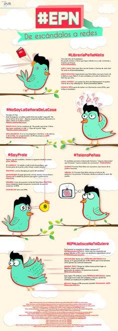 Infografía: los escándalos de Enrique Peña Nieto en redes sociales