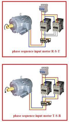 Image result for Forward/Reverse 3-Phase Motor