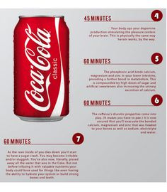 What a can of Coke does to your body in only one hour - Life & Style - NZ Herald News (part 2)