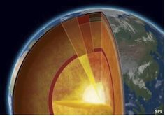 Does the Secret of the Earth's Origin Abide in the Planet's Core?
