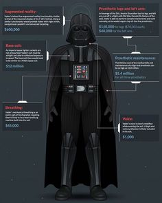 How much would Darth Vader's suit cost in the real world? $18.3 Million.  #starwars #starwarsdaily #lucasfilm #disney #darthvader #sith  Credit: Shade Station