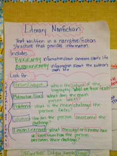 Buzzing with Ms. B: Literary Nonfiction: what's important in a biography?