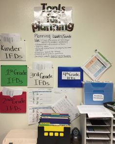 Galveston ISD-These pictures show the tools for planning area in the PLC room- everyone has their own PLC binder but just in case someone forgets something or they have a visitor, they keep PLC room copies in the plastic envelopes hanging.