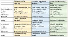 AIIM Systems of Understanding