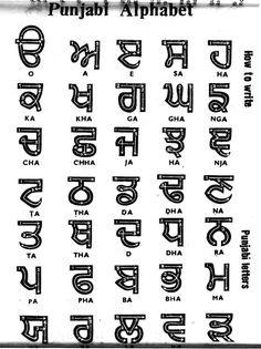 Comparison Chart of Hindi, Punjabi, Bengali, and Gujarati