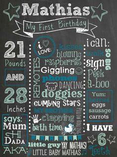 Custom Birthday Chalkboard - Teals