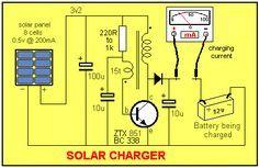 Solar Charger Solar Energy Panels, Best Solar Panels, Solar Roof, Solar Projects, Solar Panel Installation, Electrical Installation, Solar Charger, Solar Energy System, Sustainable Energy
