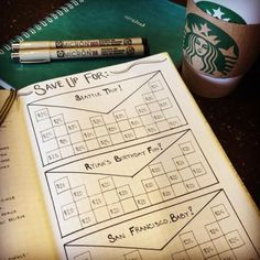 savings goal bullet journal page