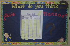 What do you think? Rotate displays on an interactive bulletin board Interactive Bulletin Boards, Poster Maker, Visual Learning, Printer, Classroom, Student, Chart, Education, Class Room