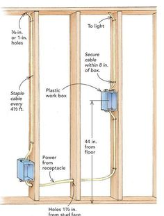How to Install a 3Way Switch Third, Lights and