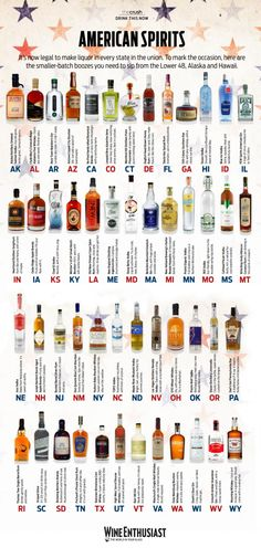 50 Small Batch Spirits to Try - Selected State by State Striped 'Shine chosen as the BEST IN SOUTH CAROLINA!
