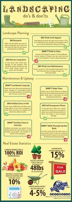 Landscaping Dos and Donts [Infographic] - Here are all the basic landscaping dos and donts to help you plan and maintain your home lawn and gardens. We even take a look at how landscaping plays a role in real estate. Outdoor Landscaping, Front Yard Landscaping, Outdoor Gardens, Landscaping Ideas, Natural Landscaping, Landscaping Company, House Landscape, Landscape Plans, Landscape Borders