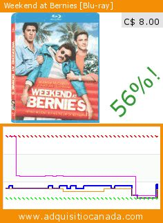 Weekend at Bernies [Blu-ray] (Blu-ray). Drop 56%! Current price C$ 8.00, the previous price was C$ 17.99. http://www.adquisitiocanada.com/fox-video/weekend-bernies-blu-ray