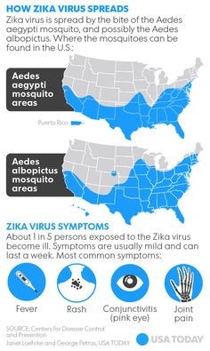 She said the virus has been linked to a broader array of birth defects throughout a longer period of pregnancy. The geography range of the mosquitoes transmitting the virus also reaches farther northward, and now includes 30 states.