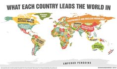 Countries Defined By What They Lead The World In