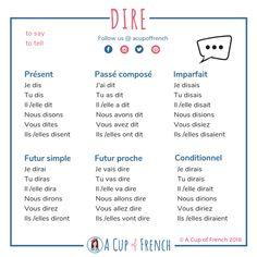 Conjugations of DIRE