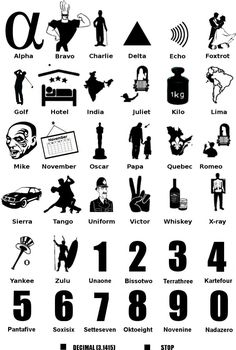 NATO phonetic alphabet (:Tap The LINK NOW:) We provide the best essential unique equipment and gear for active duty American patriotic military branches, well strategic selected.We love tactical American gear Alphabet Code, Alphabet Art, Nato Phonetic Alphabet, Pilot Quotes, Radios, Aviation Training, Wal Art, Morse Code Bracelet, Sign Language