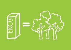 Tecnologia Verde - Natura Ekos