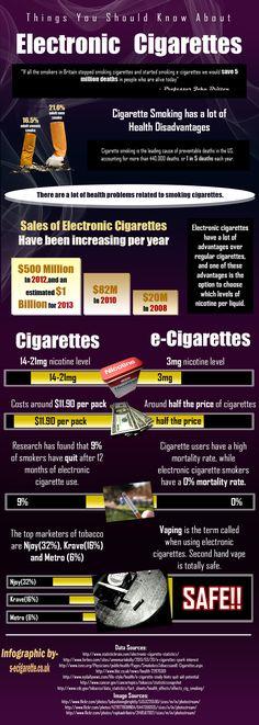 Smoking vs Vaping www.smokefree-electronic-cigarettes.com