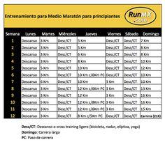 Esta guía de ejercicios para medio maratón te ayudará a crear el hábito y poder ponerte en forma para el día de la carrera.