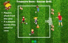 Soccer Drills For Beginners, Soccer Games For Kids, Soccer Drills For Kids, Soccer Training Drills, Soccer Practice, Soccer Coaching, Play Soccer, Kids Sports, Fun Games