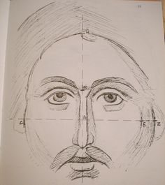 Proportions of Face of Christ.