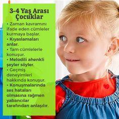 Çocuklara düzen alışkanlığı nasıl kazandırılır? - Pedagog Adem Güneş Baby Growth, School Counseling, Doula, Parenting, Children, Face, Parents, Kids, Young Children
