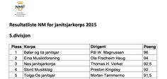 Skjermbilde 2015-04-14 kl. 11.02.01