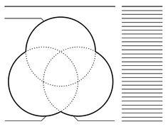 df92cd383e329a9341ec59ae8abfaae7 circle venn diagram venn diagram template?b=t 10 best venn diagram template images venn diagram printable, venn
