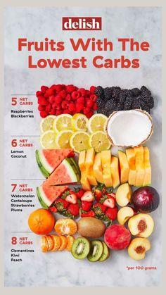 Keto Fruit, Healthy Fruits, Healthy Drinks, Healthy Snacks, Diet Drinks, Eating Healthy, Keto Snacks, Diabetic Snacks, Carbs In Fruit