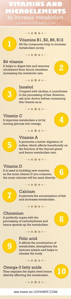 Vitamins and microelements to increase metabolism Best Metabolism Booster, Speed Up Metabolism, Fast Metabolism Diet, Metabolic Diet, Boost Your Metabolism, Sleep Early, How To Wake Up Early, Whey Protein Shakes, Whey Shake