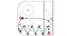 ZigZag Touch Pass – Quarter Ice – Weiss Tech Hockey Drills and Skills Passing Drills, Hockey Drills, Hockey Training, Zig Zag, Tech, Storage, Chalkboard, Ice Hockey, Purse Storage