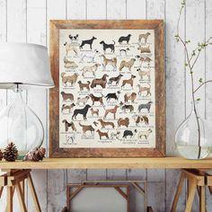 Dog Breed Wall Art Print Dog Printable Animal Wall Art | Etsy Printable Animals, Printable Art, Printables, Nursery Room, Nursery Wall Art, Nursery Decor, Selling Design, Print Print, Shopping Mall