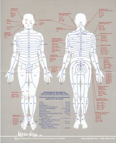 An amazing chart for pad placement using electrical stimulation for pain control.  http://www.medi-stim.com/images/epc.jpg TENS Placement
