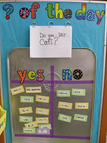 Need a fun classroom management activity to get kids focused and ready for the day? Teachers can set-up a DIY Question of the Day board with a drip pan and a few simple materials. Kids will love reading the different questions posted each school day! New Classroom, Classroom Setting, Kindergarten Classroom, Classroom Activities, Primary Classroom Displays, Preschool Attendance Ideas, Morning Meeting Kindergarten, Classroom Display Boards, Preschool Classroom Decor