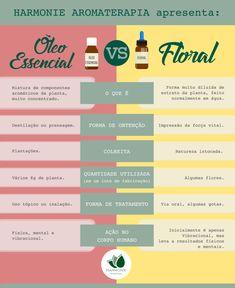 Óleos essenciais x Florais   Harmonie Aromaterapia