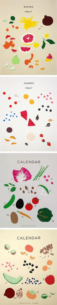 the perfect calendar--all you need to know!