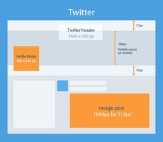 Cheat Sheet Optimale Twitter images 2014 by Hootsuite