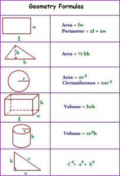 Geometry formulas maths tricks, math tips, math lessons, maths formulas, ge Gcse Math, Math Tutor, Teaching Math, Geometry Formulas, Math Formulas, Basic Geometry, Geometry Help, Mathematics Geometry, Teaching Geometry