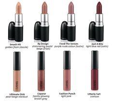 Mac Makeup Collections Fall 2013 Matching LipGlass