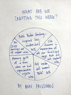 """what are we crafting this week? 30% Ruth Bader Ginsburg inspired lace neckerchief, 24% memory quilt of a time when we had reproductive rights, 23% flowers in memoriam of all our fertilized eggs that did not implant, 16% felt voodoo doll named """"Alito,"""" 7% IUD earrings out of copper wire"""