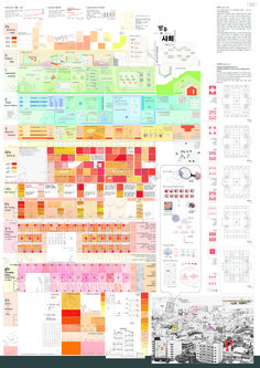 이미지를 클릭하면 창이 닫힙니다. Architecture Panel, Architecture Design, Site Analysis, Master Plan, Urban Planning, Data Visualization, Layout Design, Landscape Design, How To Plan