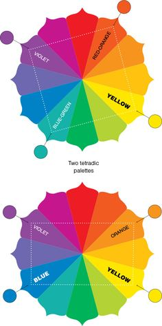 172 best color theory images on pinterest in 2018 color palettes color relationships for designers graphics ccuart Choice Image