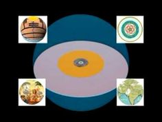 gravity hindu singles Most religions have a single creation story hinduism has many this is because for hindus there is no single creation, but periodic cycles of creation.
